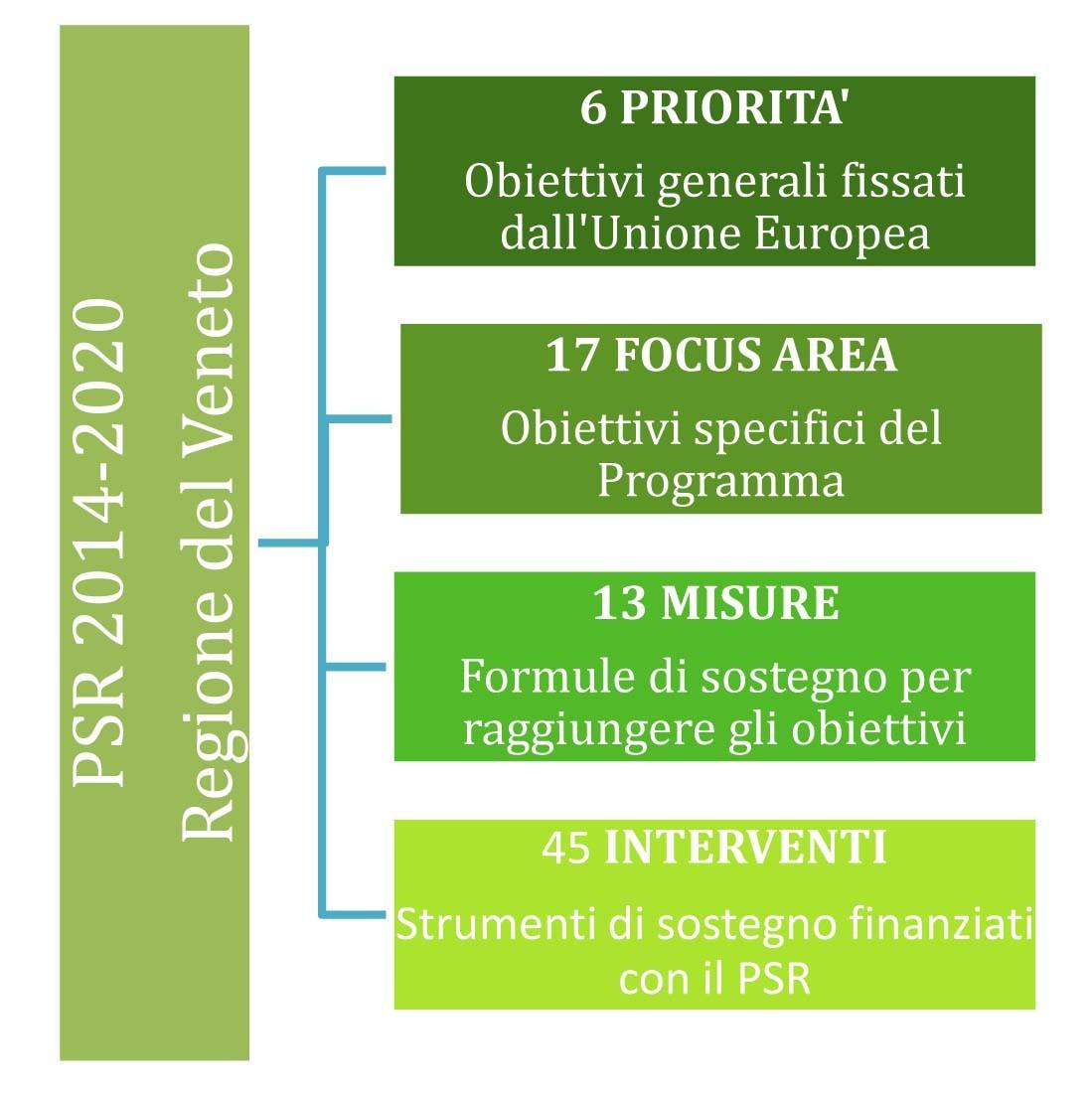 Consorzio di Bonifica Delta del Po Consorzio-di-Bonifica-Delta-del-Po-PSR-Prima-pagina Prima pagina